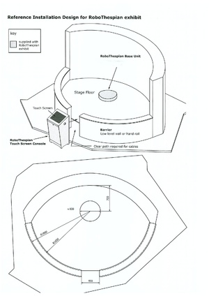 RoboThespian stage design.pdf
